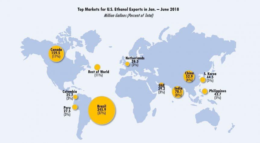 ethanol exports